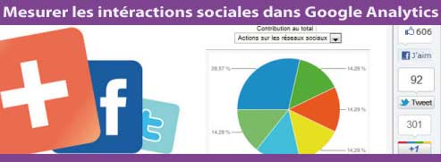 illustration article sur interaction social