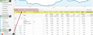 Google analytics et campagnes universelles