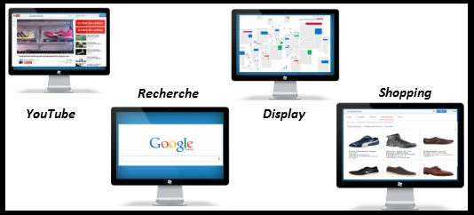 Post image for 4 leviers webmarketing pour recibler ses internautes