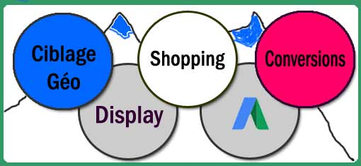 Ciblage Géo – Shopping – Display – Conversions post image