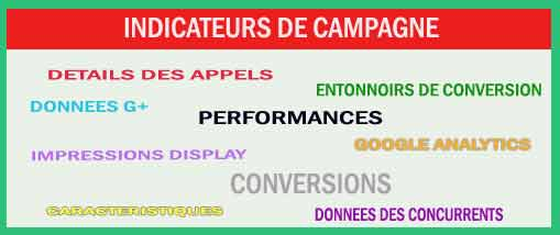 72 indicateurs de campagne post image