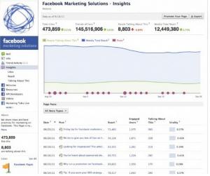 """Nouvelles stats. Facebook pour """"page"""" Facebook"""