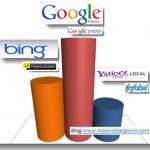 Classement 3 moteurs de recherche locale