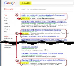 Serp suite mise à jour algorithme google