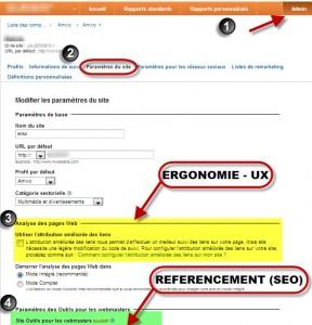 Analyse des liens de page