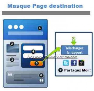 Masque page destination