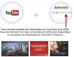 youtube et adwords