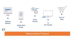 shcema protocol de mesure
