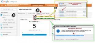 boutons partage google analytics
