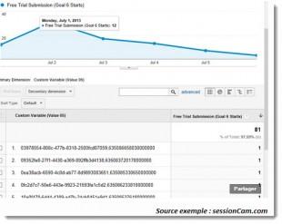 google analytics variable personnalisee