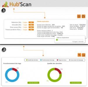 hub sales