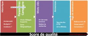 score de qualité
