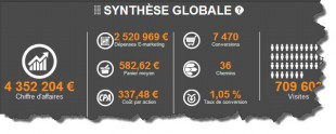 interface infographie