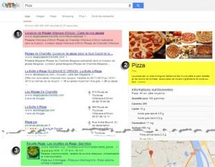 Réponse hybride Google
