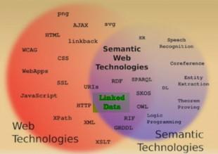 Web et sémantique 2 mondes qui se rapprochent