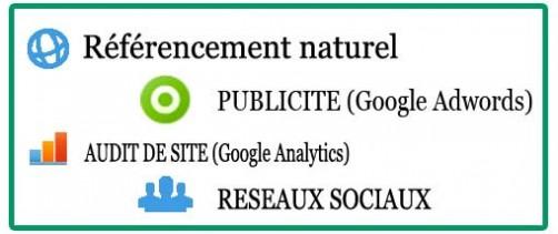 Initiation & Perfectionnement aux Techniques webmarketing post image