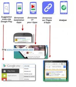 Formats d'Annonces pour les Apps
