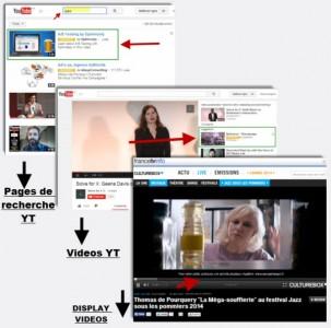 3 réseaux pour les Vidéos