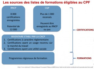 Formations eligible cpf