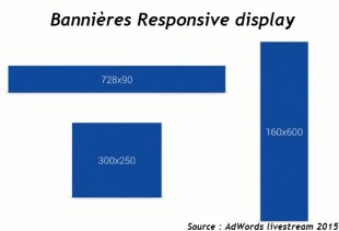 Banniere responsive Display