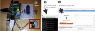 Lien IOT -[RaspBerry + capteur ] et G A