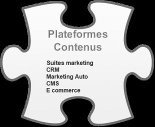 plateforme contenus