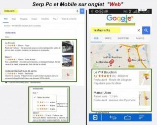 Recherche Web sur Pc et Mobile