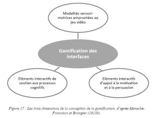 definition du terme gamification 2