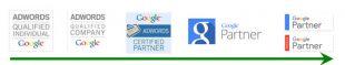 evolution des programmes google