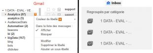 Categorisation maillon faible d'inbox