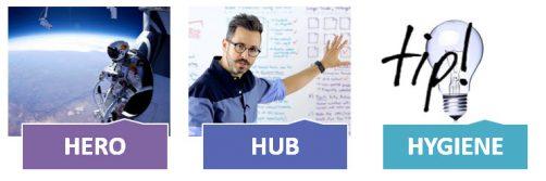 Hero Hub et Hygiène Framework