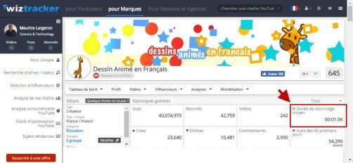 analyse concurrence video avec wizvideo