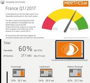 Rapport meetrics q1 2017
