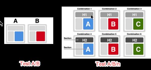 Tests dans Google Optimize