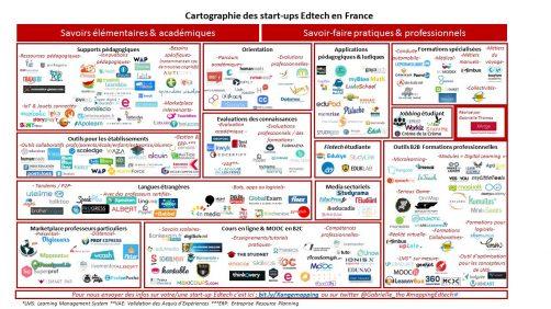 Cartographie des startUps edtech france