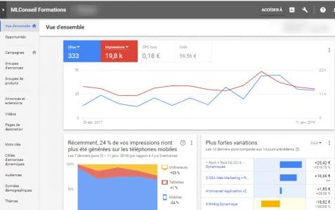 smart reporting dans la nouvelle Ux Adwords