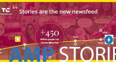 AMP Stories le nouveau format à fort potentiel