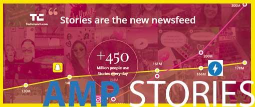 AMP Stories le nouveau format à fort potentiel