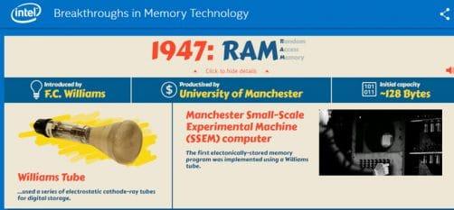 histoire des processeurs intel
