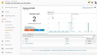 amp google analytics