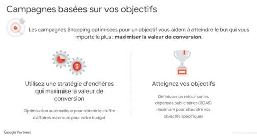 google shopping optimisee