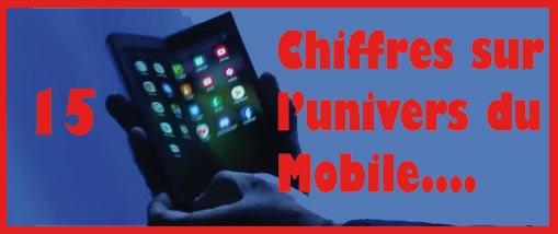 Le mobile et des usages qui ne cessent d'évoluer !