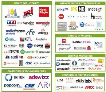 Ecosysteme radio et audio digital