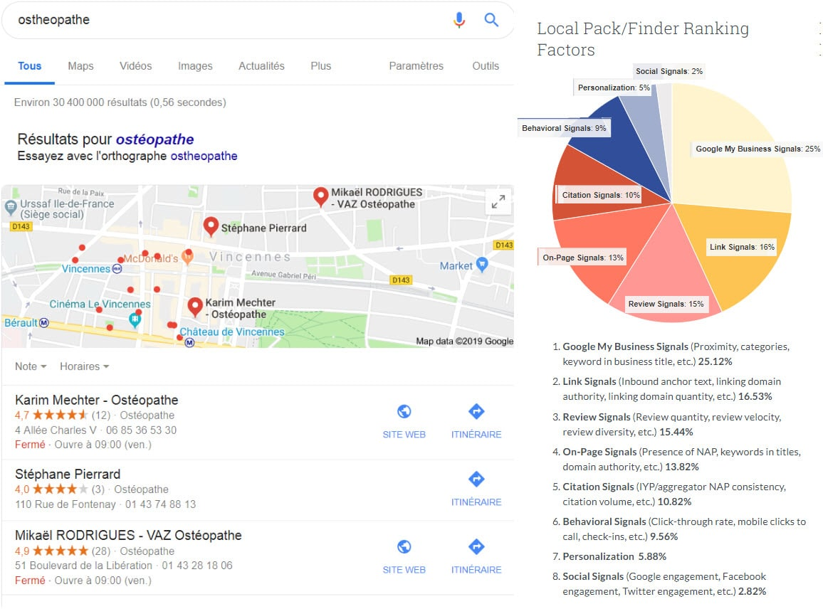 Pack local et facteurs de positionnement