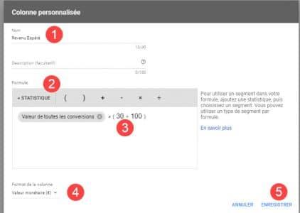Revenu espéré google ads