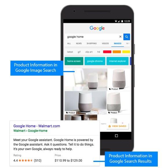 Marquage des produits pour Google Images