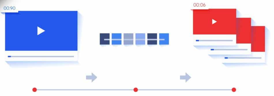"Outil ""bumper machine"" google ads youtube"