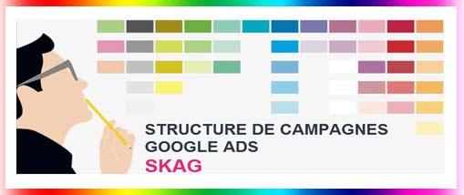 Skag ou une idée de structure de campagne google ads