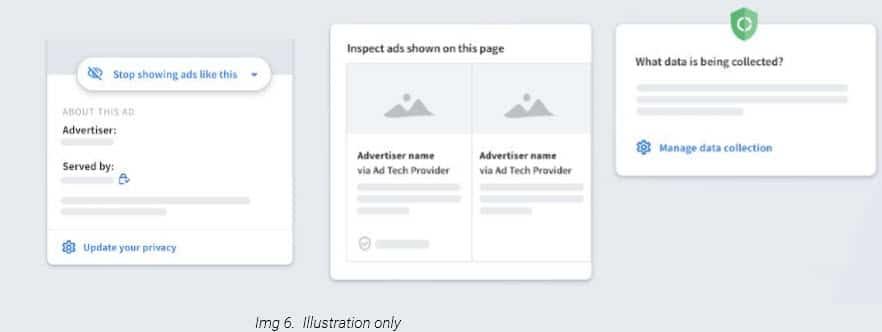Information et controle de la part des utilisateurs sur le contenu publicitaire