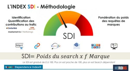 SDI INDEX HEROIKS